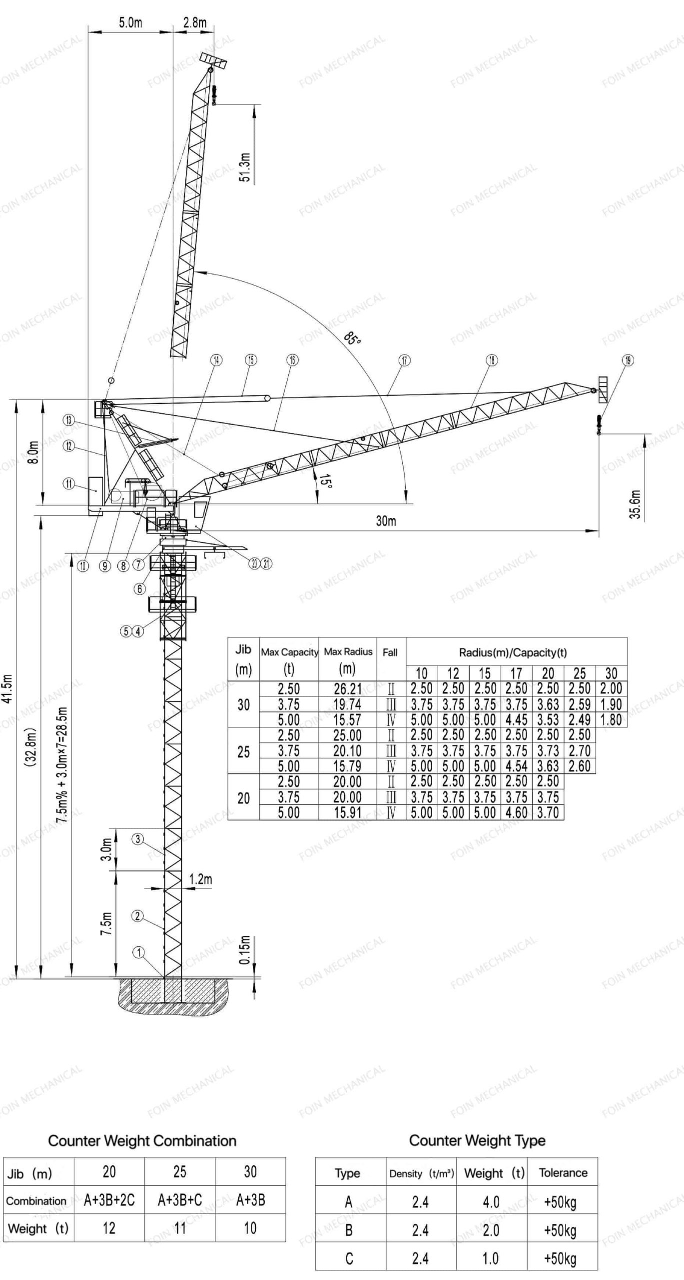 FOIN Luffing Tower Crane LF3020-5T