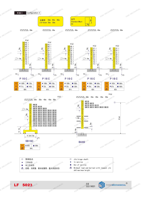 FOIN Luffing Tower Crane LF5023-4