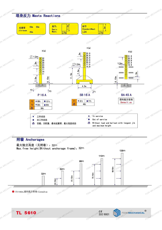 FOIN Topless/ Flat Top Tower Crane TL5610-2