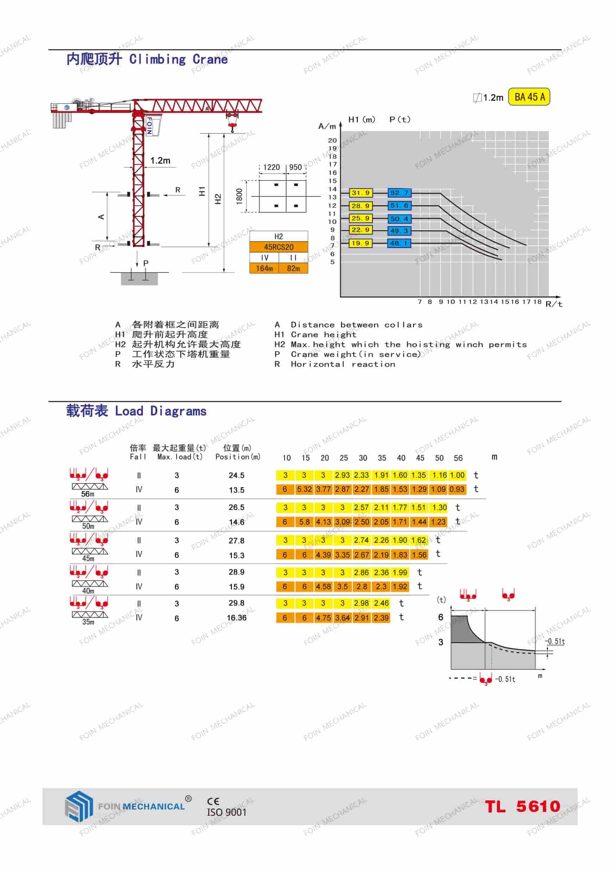 FOIN Topless/ Flat Top Tower Crane TL5610-3