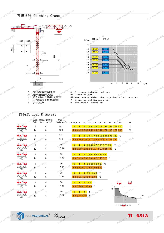 FOIN Topless/ Flat Top Tower Crane TL6513-2
